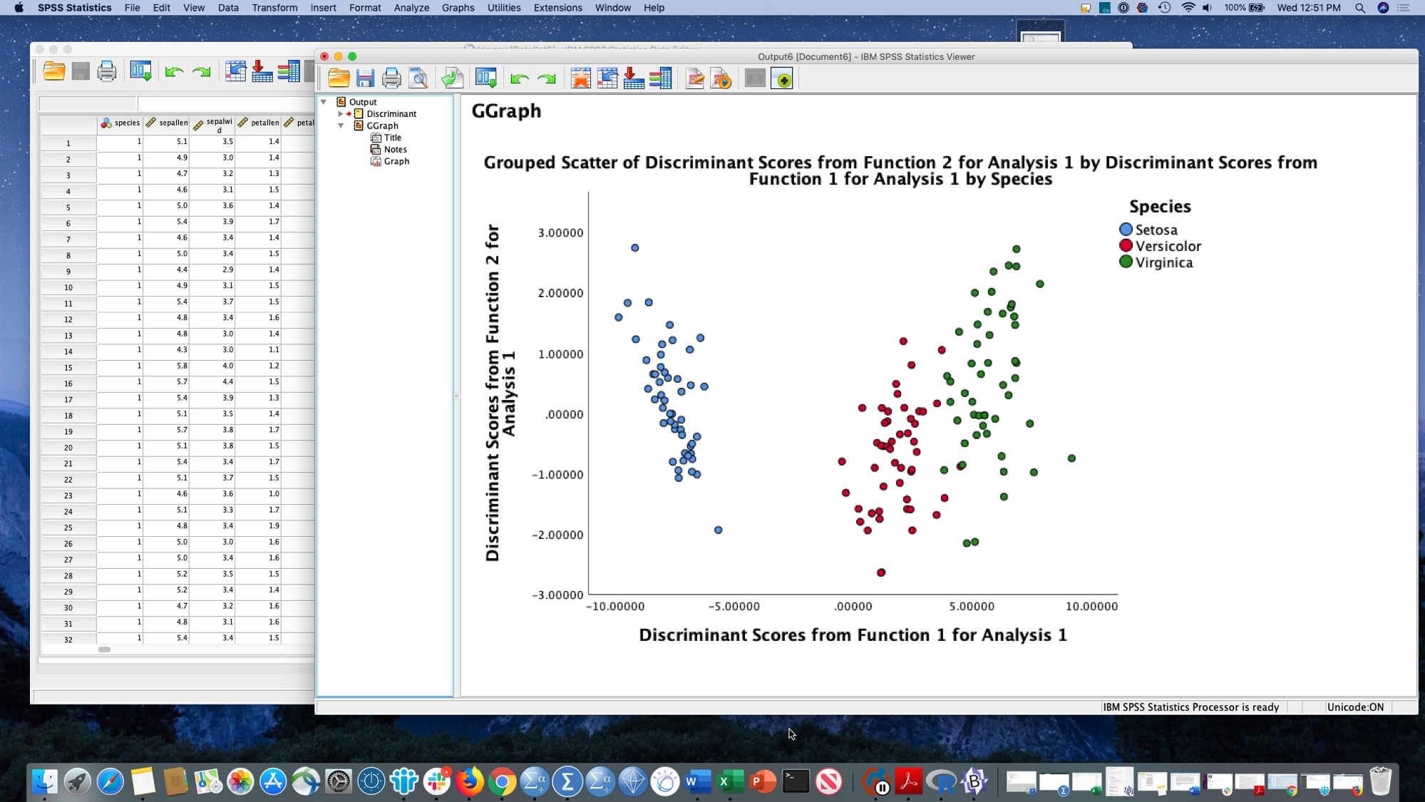 SPSS Statistics screenshot showing scatter graph