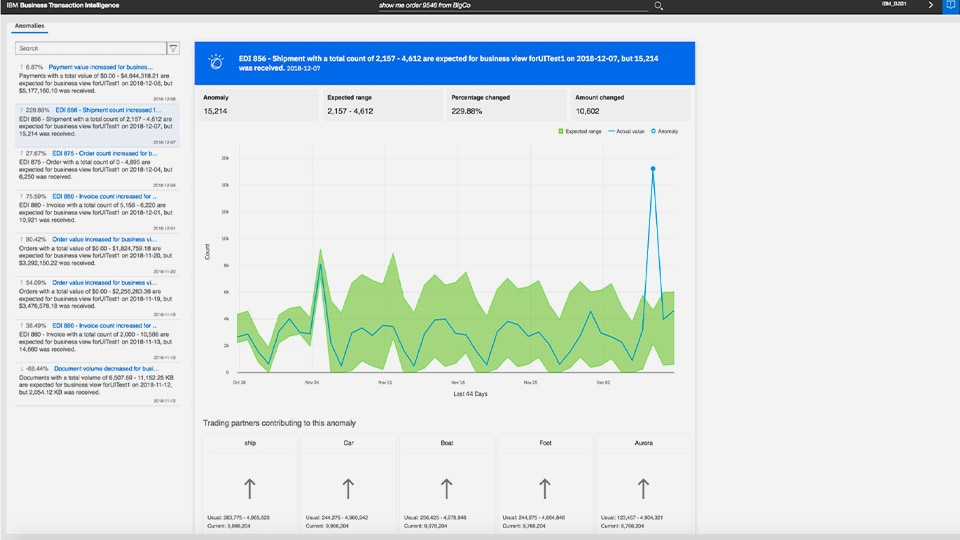 Screenshot from Supply Chain Business Network product showing anomaly detection capabilities