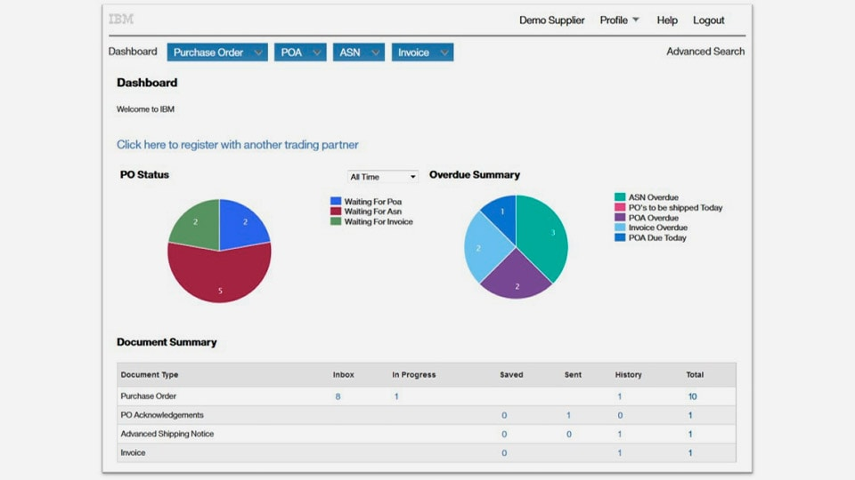 Screenshot from Supply Chain Business Network product showing purchase order status