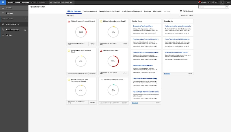 Screenshot of IBM Sterling Supply Chain Insights with Watson product operations center, KPI and event monitoring