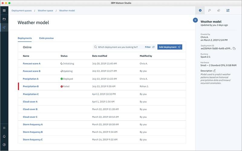 Screenshot of Watson Machine Learning model deployment status