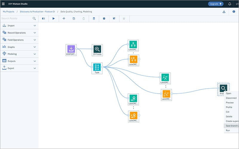 Screenshot of Watson machine Learning server execution and deployment