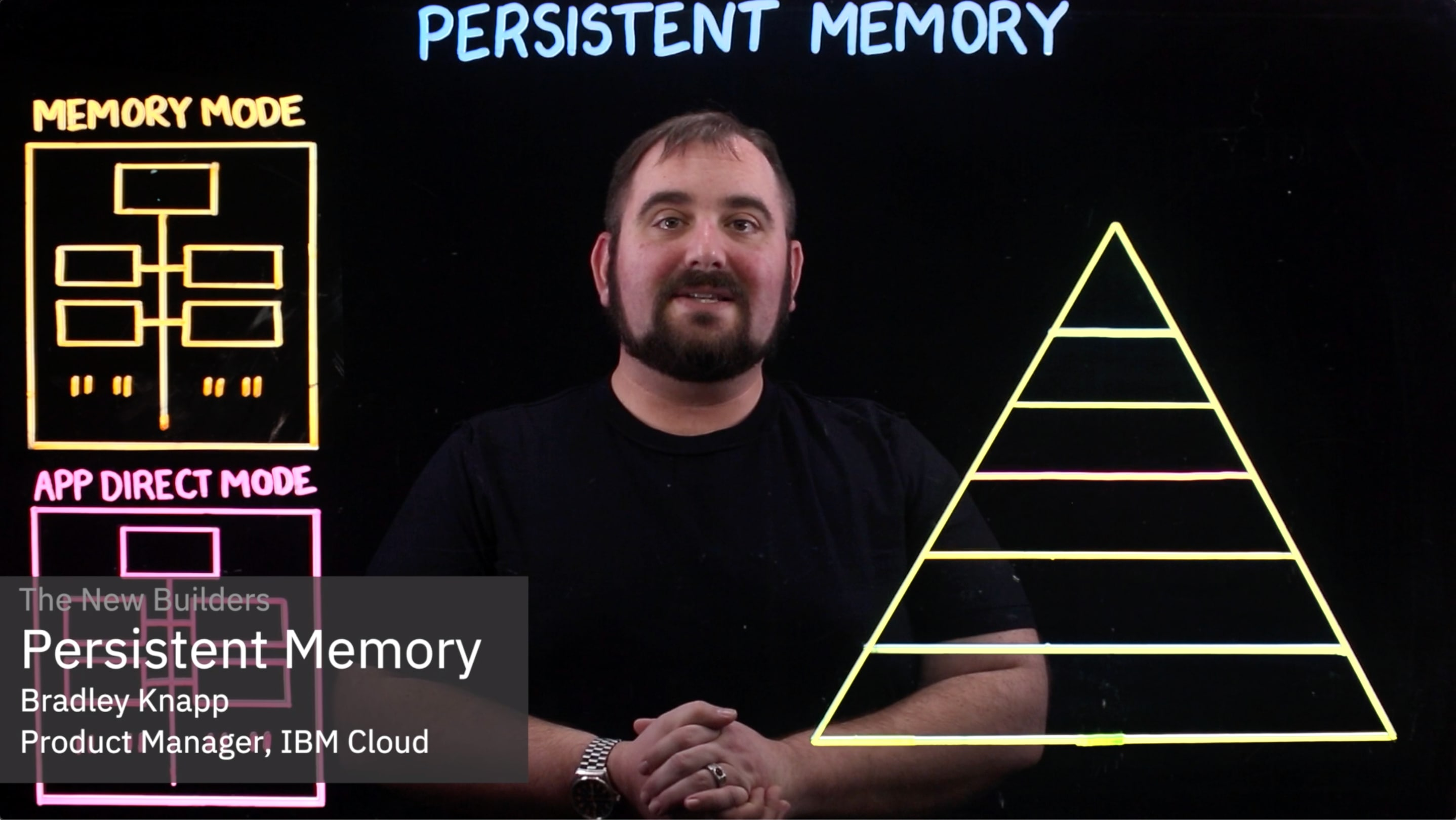 What is persistent memory?