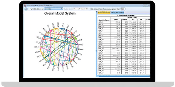 Screen capture of the IBM SPSS Statistics user interface