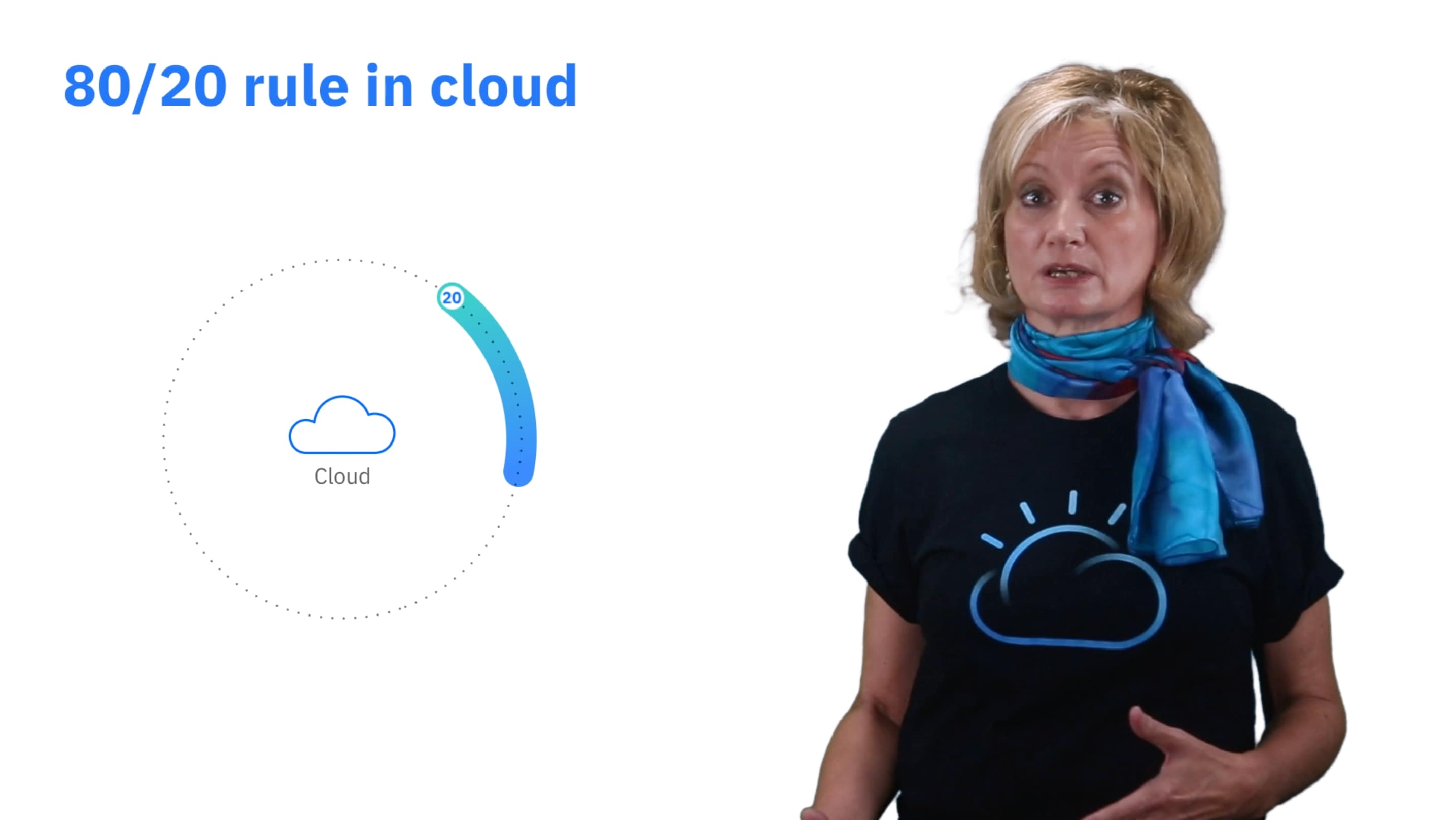 The 80/20 rule in cloud.