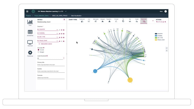 Screen shot showing data visualization capabilities