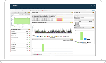 IBM Qradar on Cloud screenshot