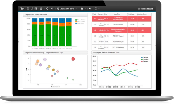 IBM Cognos Analytics screen