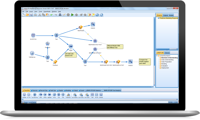 IBM SPSS Modeler screen