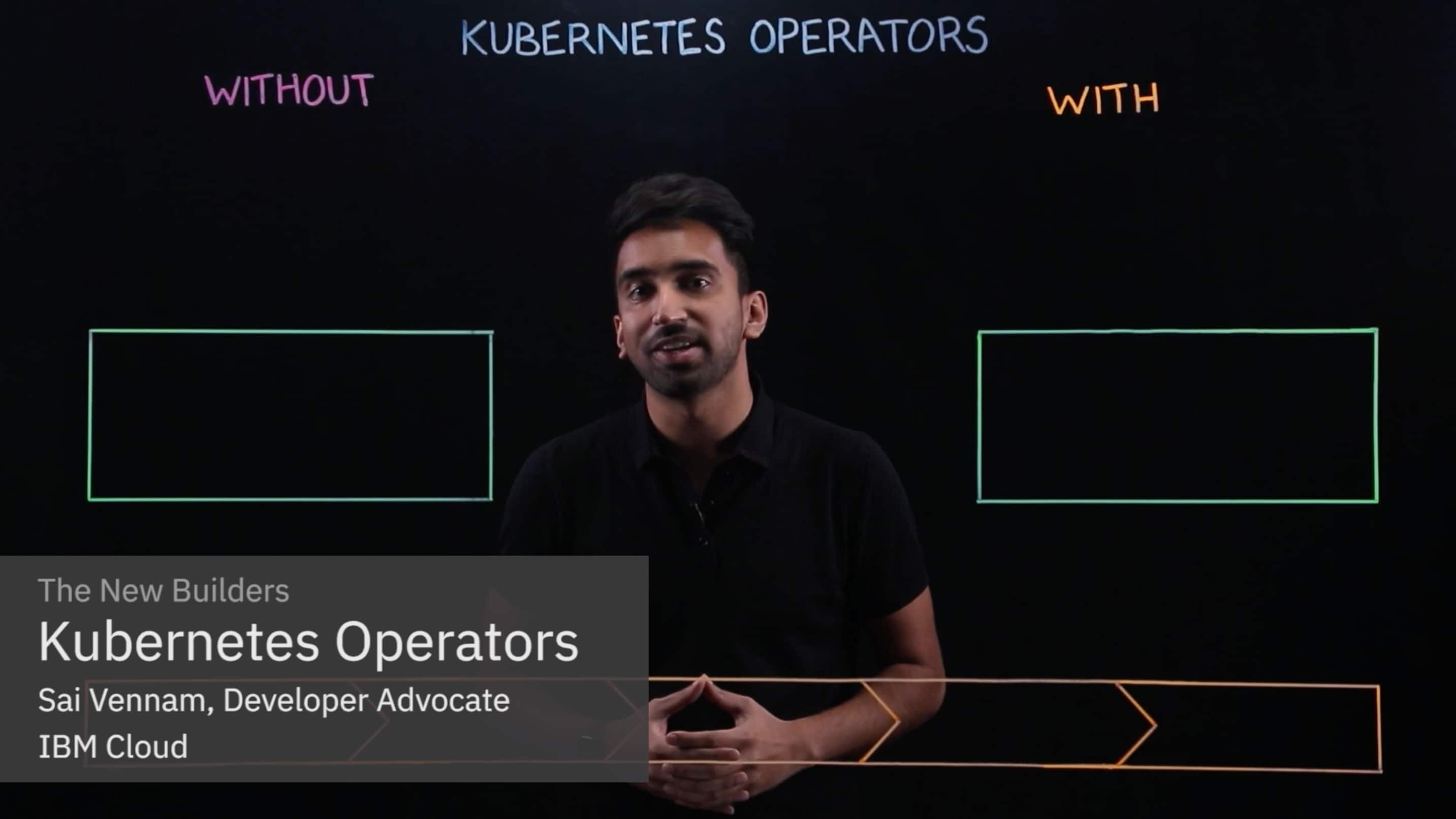 What are Kubernetes Operators?