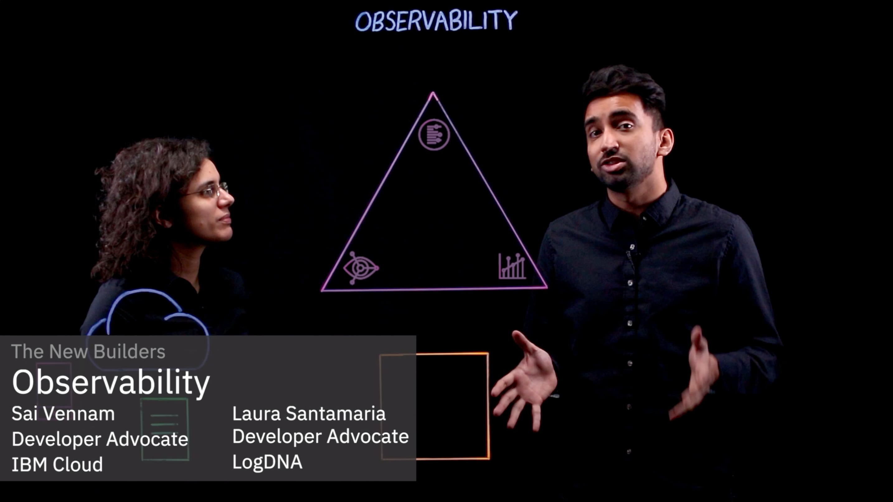 What is observability?