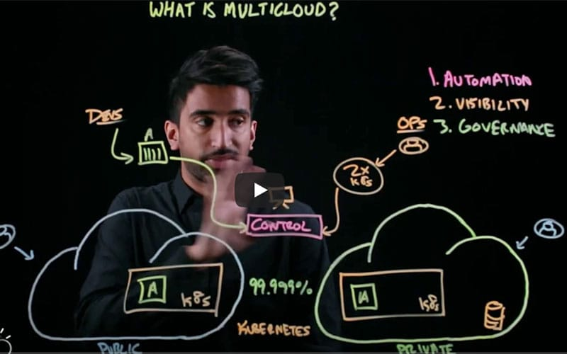 How do you manage multicloud?