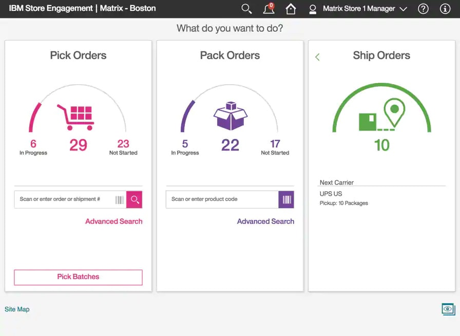 A dashboard showing the progress of product orders