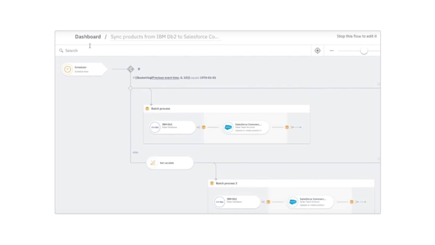 Screenshot of App Connect dashboard where products are being synced from one application to another