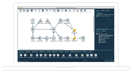 Screen capture of the IBM SPSS Modeler user interface