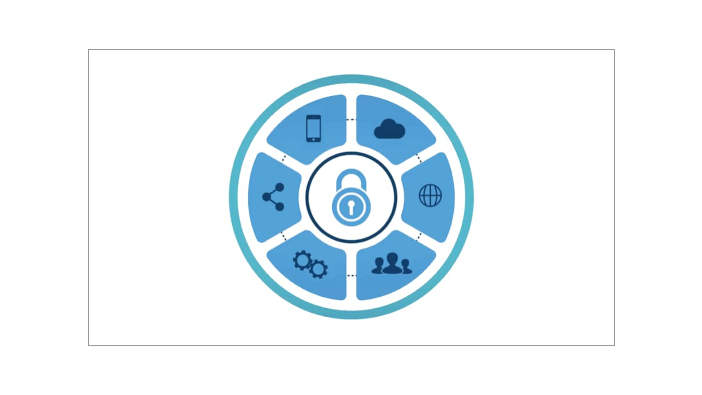 Screenshot of a lock icon surrounded by six other icons representing mobile, cloud, etc.