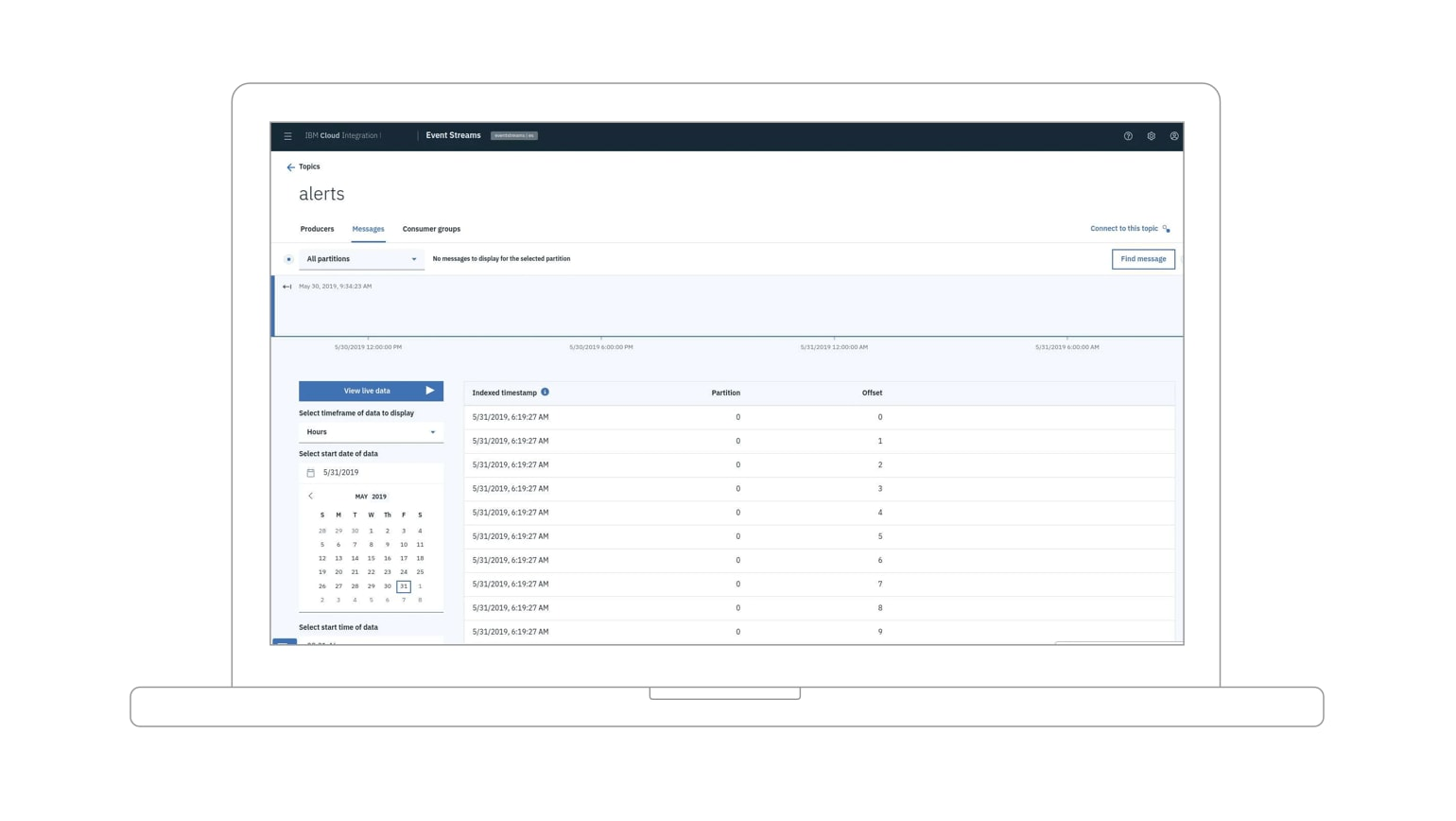 Screenshot mit einer Alertansicht in IBM Event Streams in IBM Cloud Pak for Integration