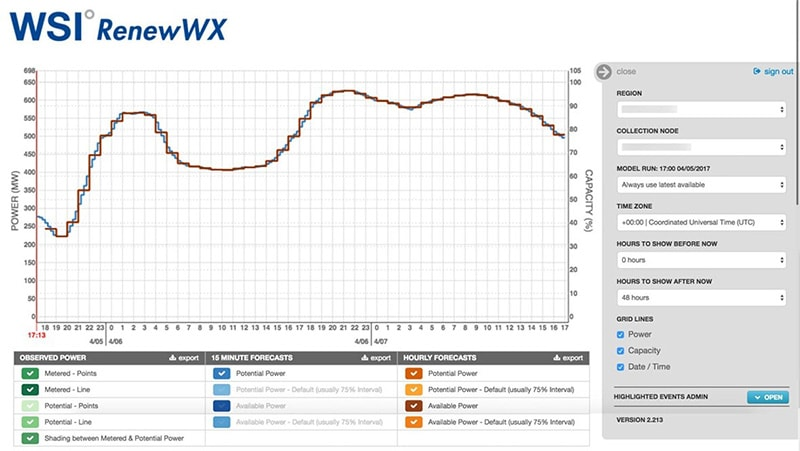 Screen capture from Weather Company Power Generation Forecasts product