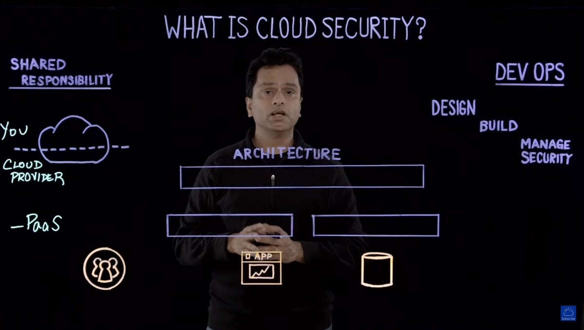 ¿Qué es Cloud Security?