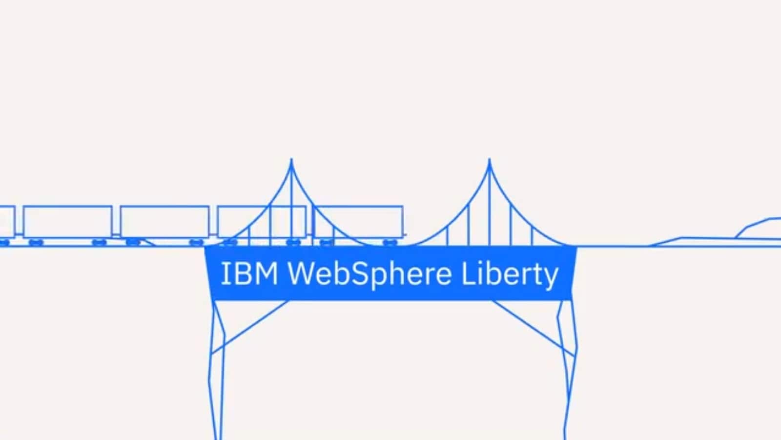 Bridge the gap between old and new apps with IBM WebSphere Liberty