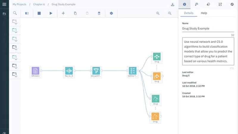 Screenshot showing IBM SPSS Modeler drag and drop interface