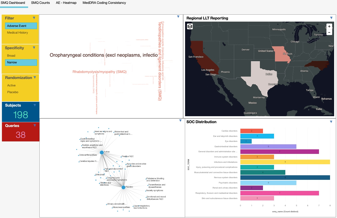 Dynamic and configurable analytics powered by Cognos