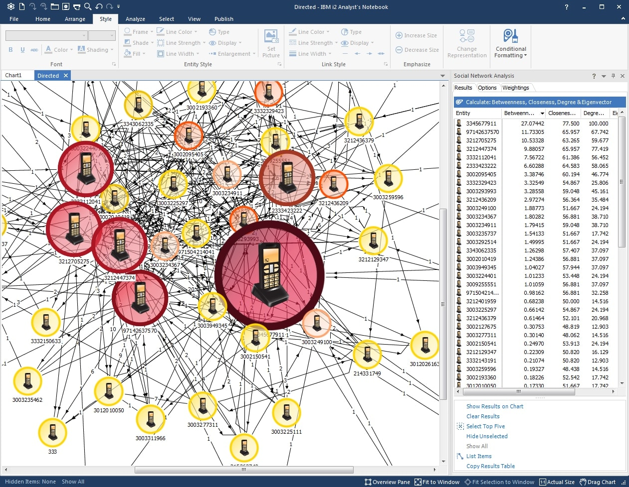 Social network analysis available in IBM i2 Analyst's Notebook