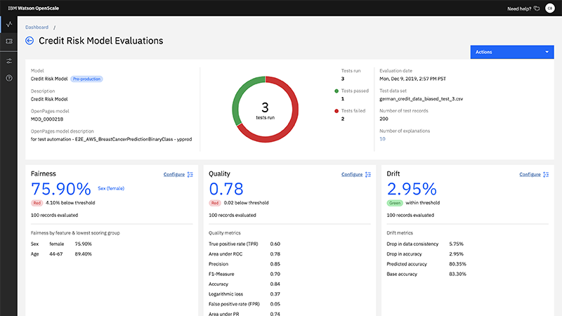 Screenshot mit Watson OpenScale-Dashboard