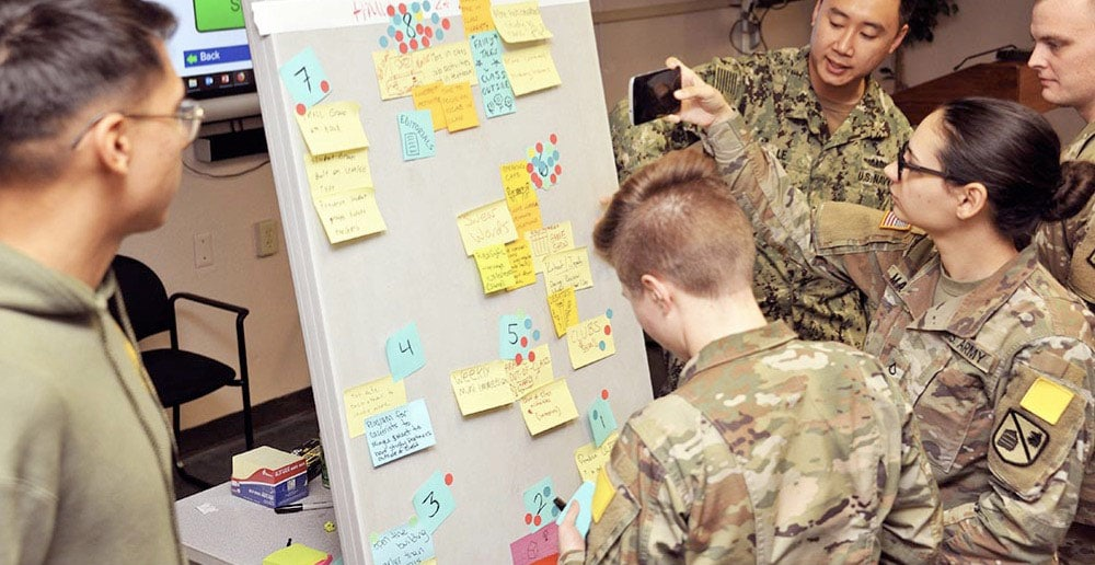 Soldiers using Design Thinking