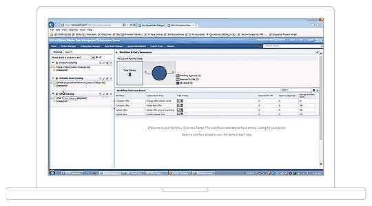user interface of product information management and collaborative MDM capability