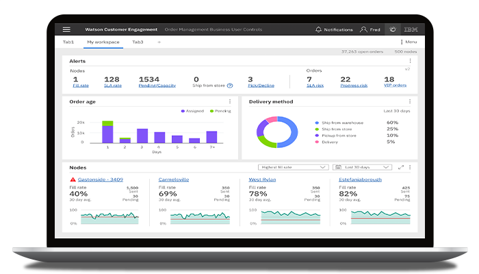 IBM Sterling Order Management product showing the My Workspace page