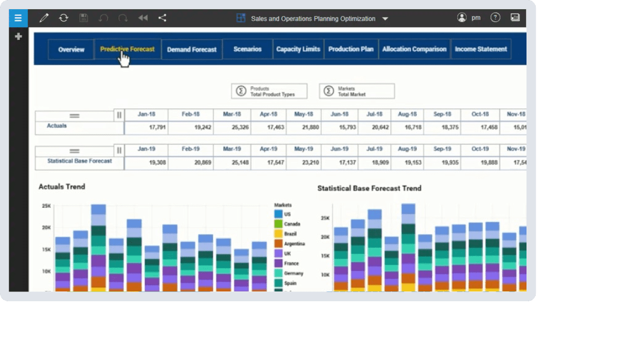 Screenshot showing IBM Planning Analytics being used to build a supply chain plan