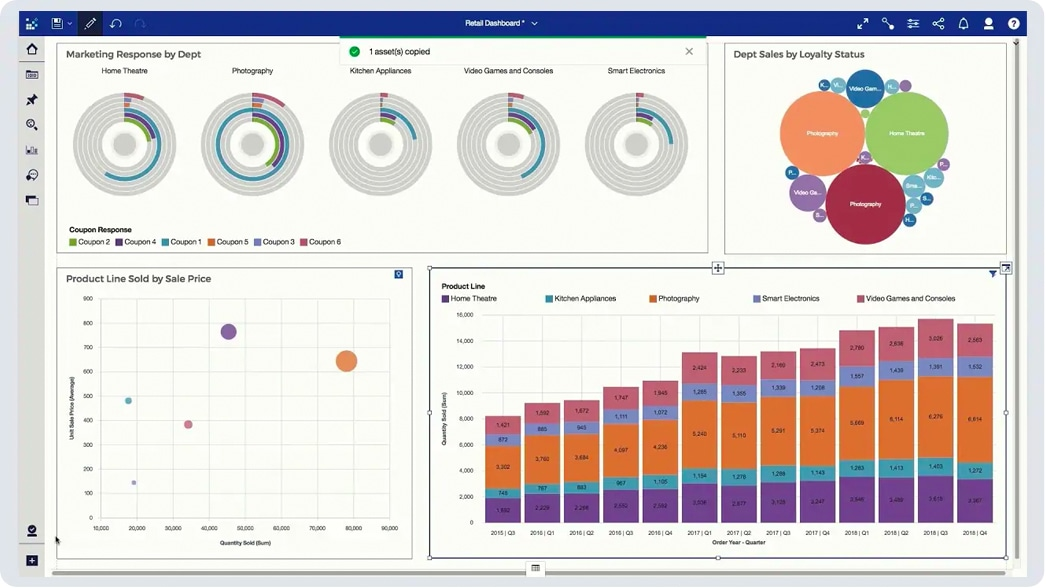 Introducing the all-new IBM Cognos Analytics, driven by AI