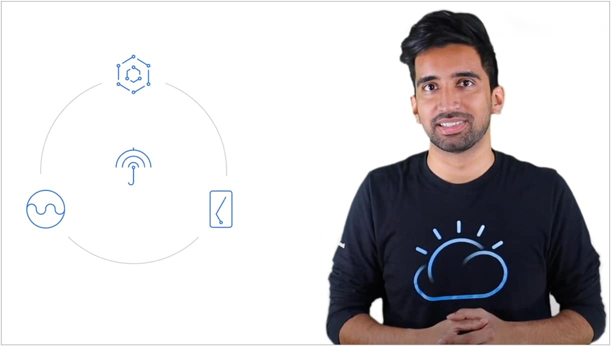 IBM Cloud Pak for Automation in 2 minutes