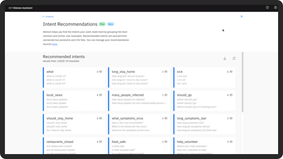 Intent Recommendation dashboard