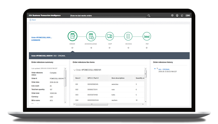 Screenshot mit dem Dashboard von IBM Sterling Supply Chain Business Network