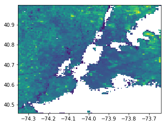 An example raster image from the popular MODIS Terra product is shown below, which depicts the NDVI (Normalized Difference Vegetation Index, a simple graphical indicator for green vegetation) values for the New York region