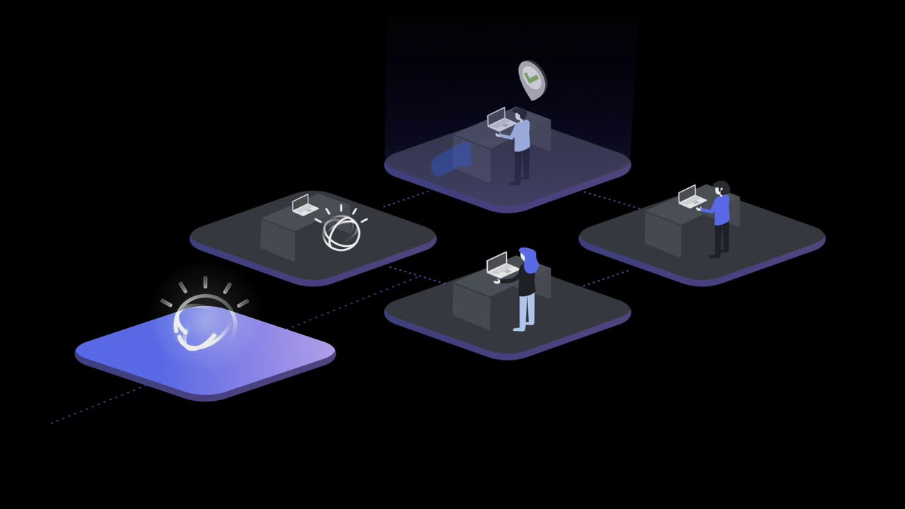 Watson Assistant ecosystem