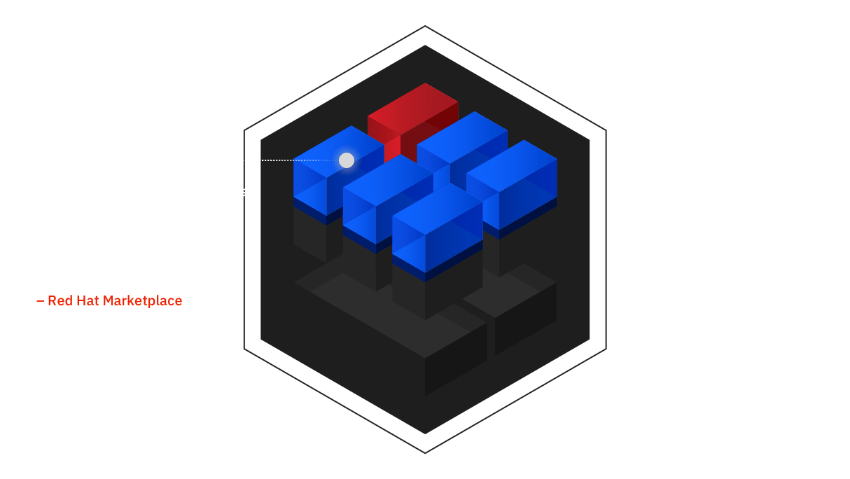Illustration showing IBM hybrid cloud architecture with hybrid cloud software highlighted