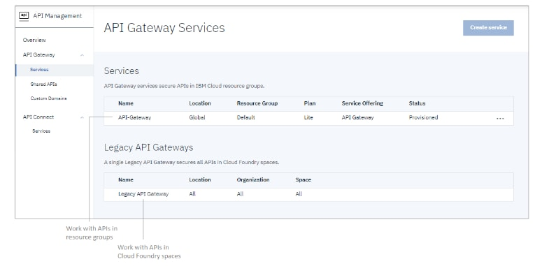 In the navigation list, expand API Gateway and click Services: