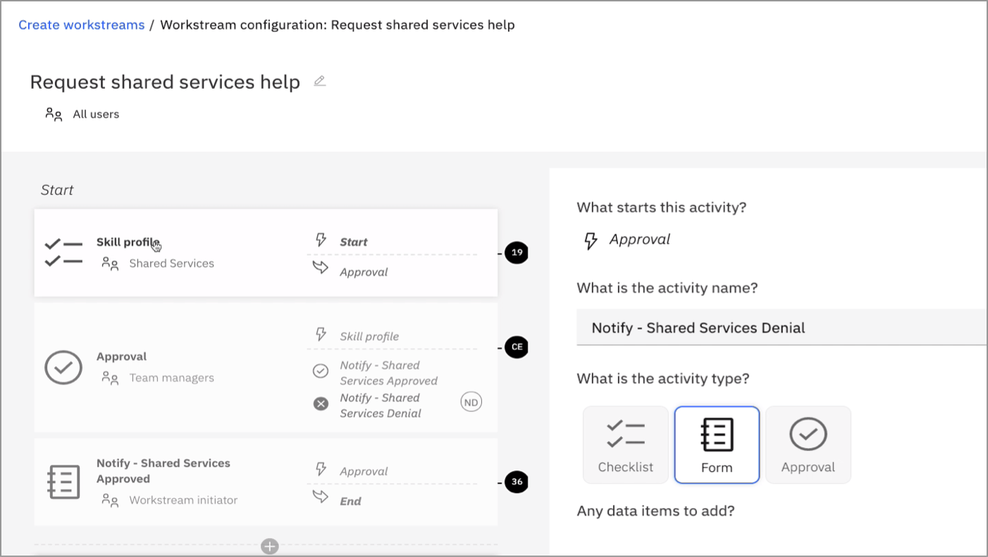 Screenshot of a dashboard showing a workstream for requesting shared services help