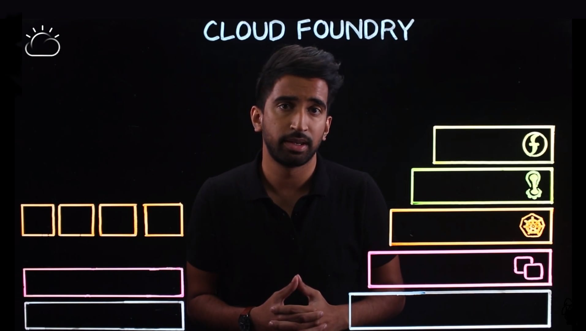 Overview of Cloud Foundry on IBM Cloud