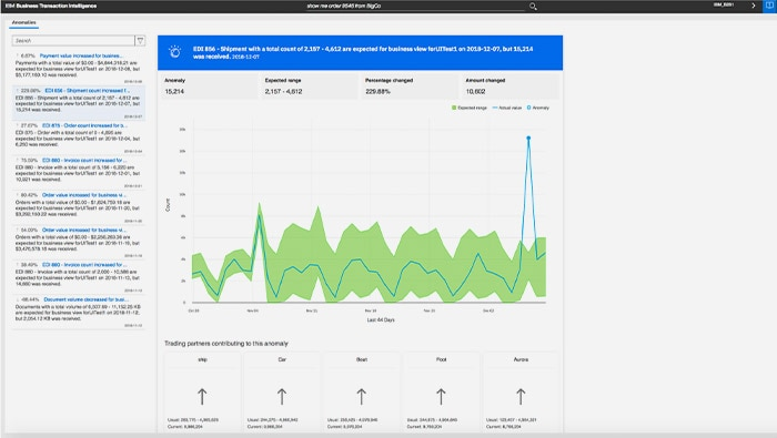 Screen capture from IBM Supply Chain Business Network,showing anomaly-detection capabilities
