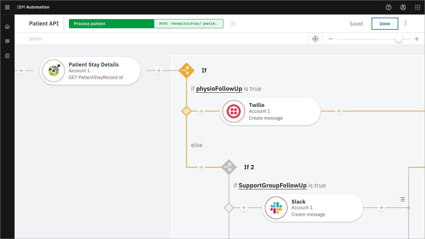 Screenshot of IBM Automation platform dashboard showing a patient API integrating Twilio and Slack