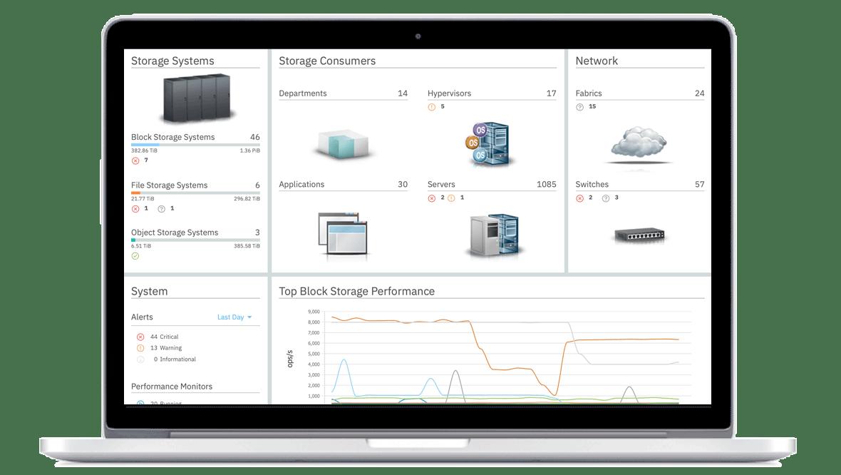Screenshot of Virtual storage center software, showing system performance