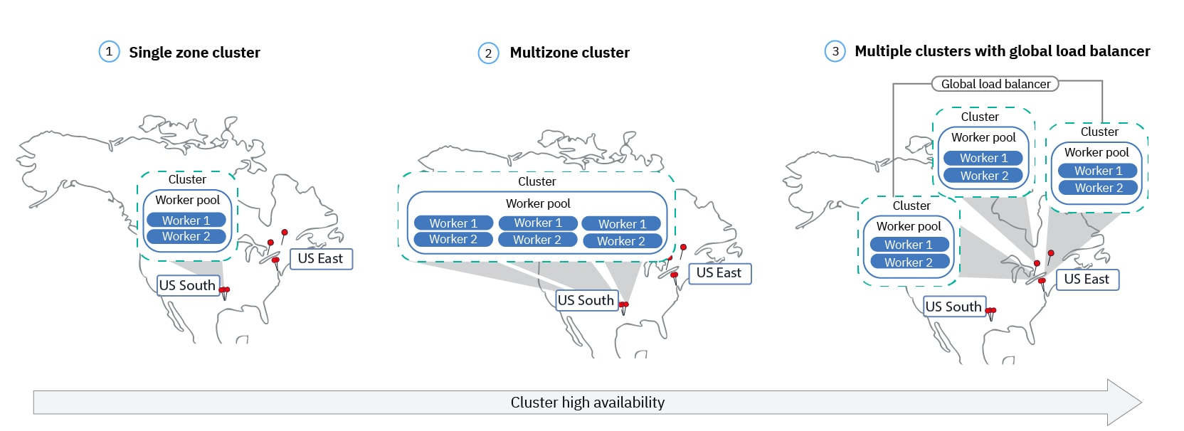 IBM is also adding capabilities to the services, including simplified cluster management, container security and isolation choices, the ability to design your own cluster and leverage other IBM Cloud services (such as Watson) for your cognitive applications, completely native Kubernetes CLI and API and integrated operational tools:
