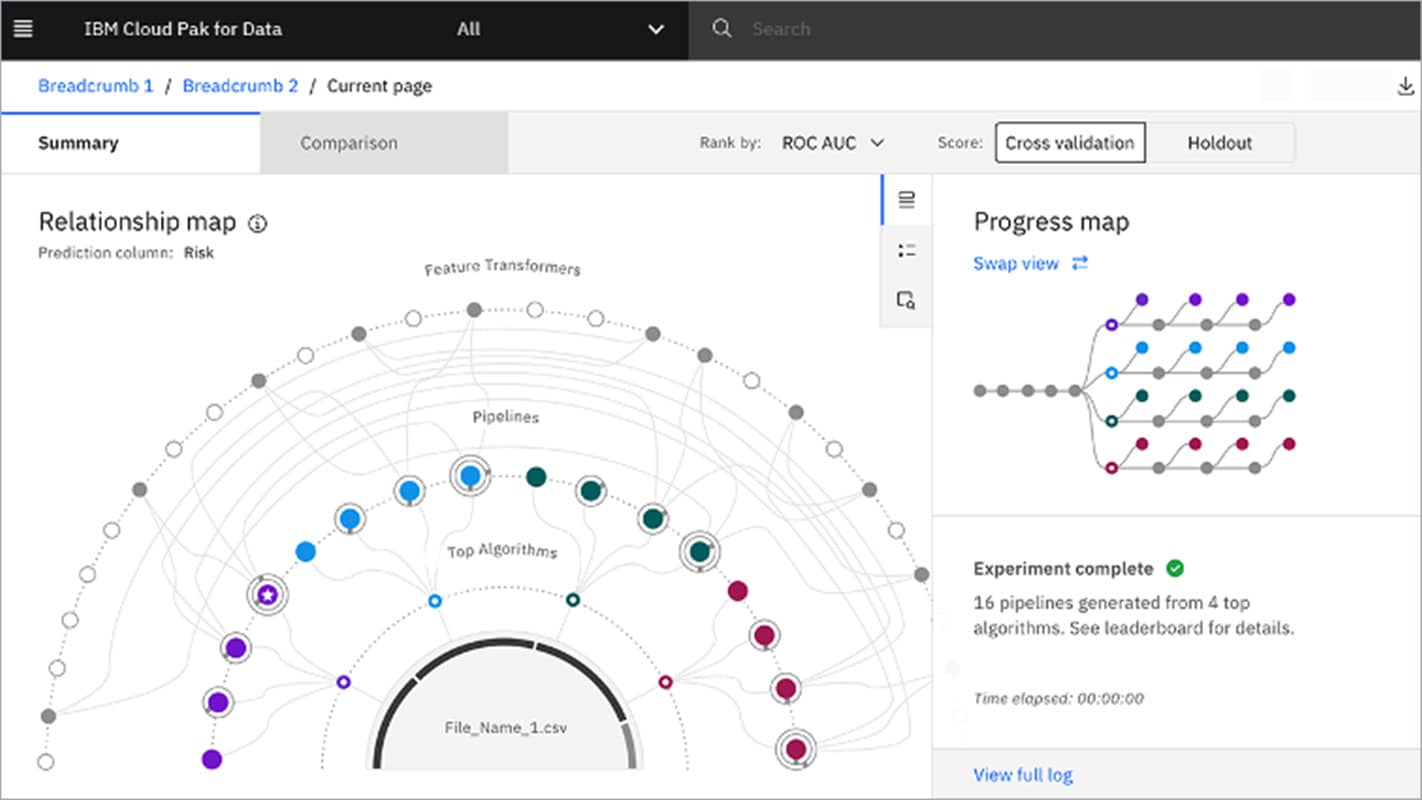 Screen shot showing the AutoAI pipeline leaderboard in IBM Cloud Pak for Data