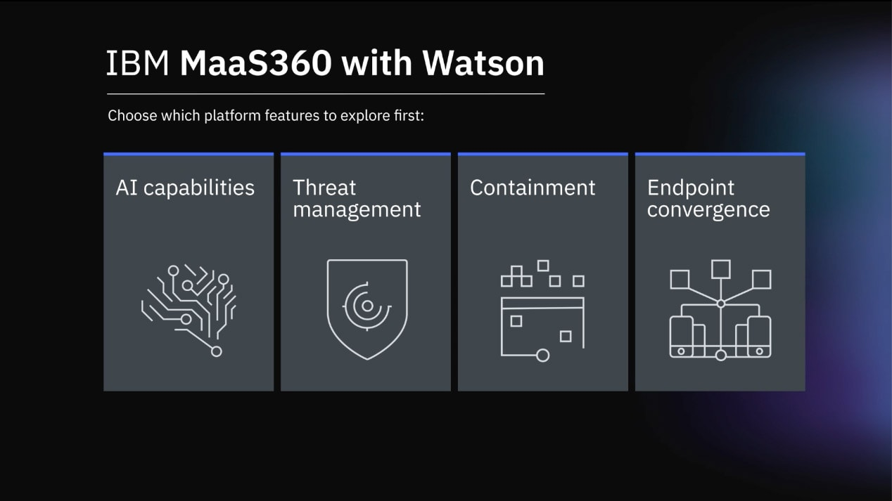 IBM Security MaaS20® with Watson™   Overview   Denmark   IBM