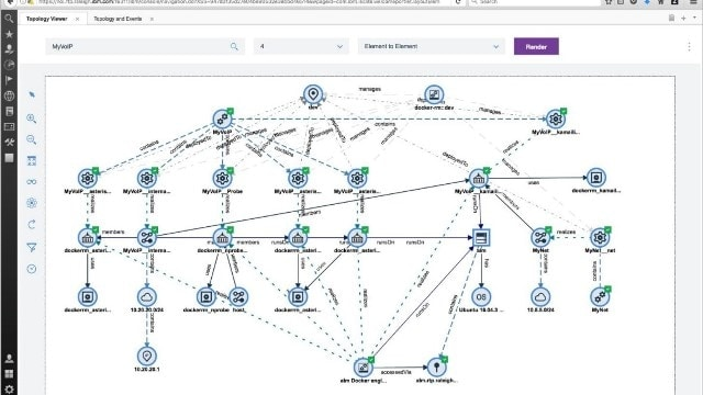 screenshot showing agile service manager for insight into service topology