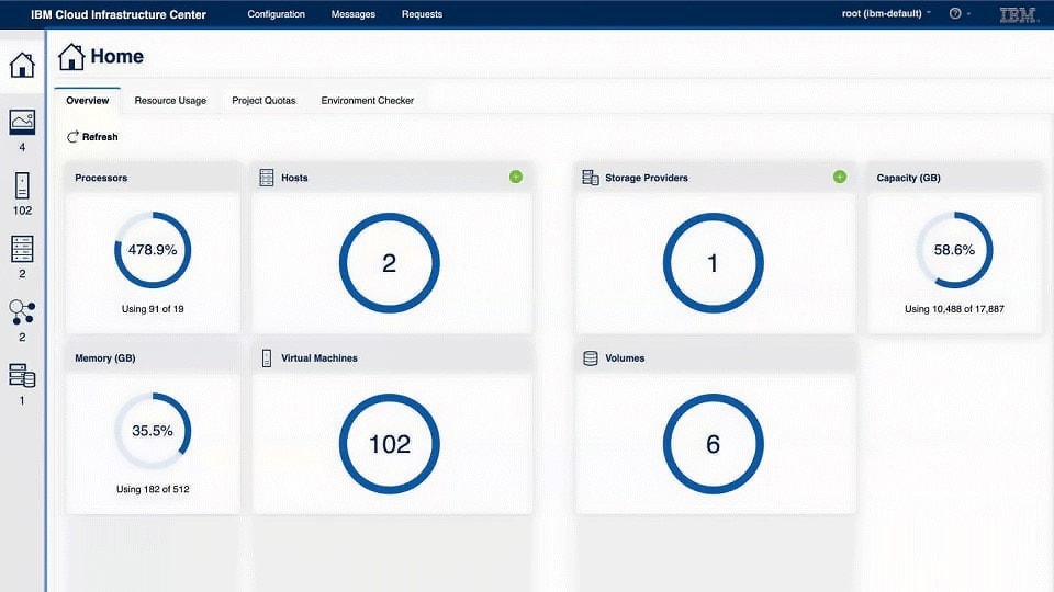 Screenshot eines IBM Cloud Infrastructure Center